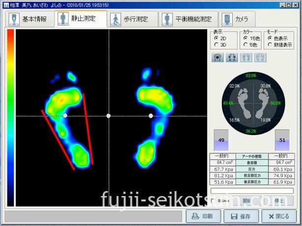 ナローな足=足幅の細い足のデータ